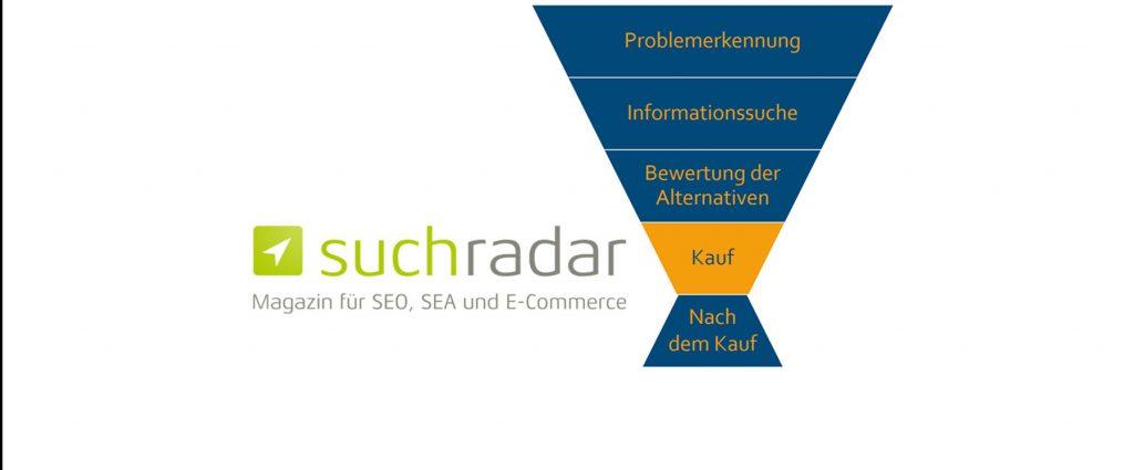 Das Magazin suchradar bietet sowohl Einsteigern als auch Profis, geschäftsrelevante Neuigkeiten rund um SEO, SEA und E-Commerce.