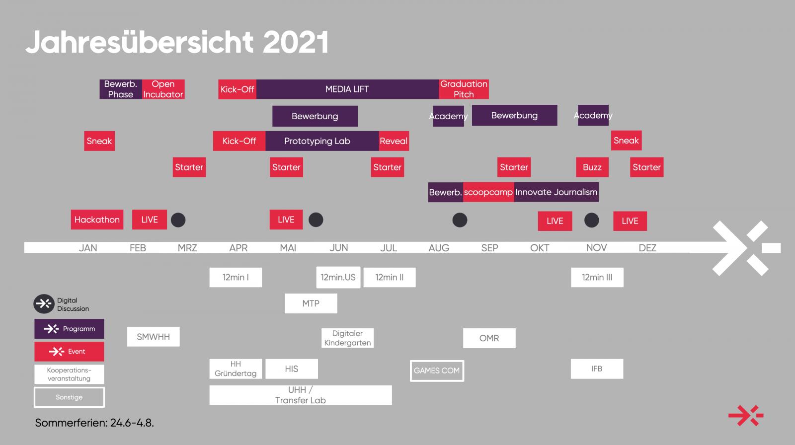 Bildschirmfoto 2020-12-31 um 12.53.30